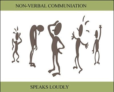 Essay on importance of body language in communication